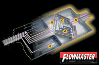 Video: Chambered Technology With Flowmaster