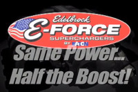 VIDEO: Edelbrock Giveaway Mustang And Trip To 2013 SEMA Show!