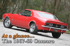 At A Glance: How To Spot Differences In First Gen Camaro - 1967-'69