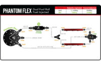Aeromotive's Power Planner Lays Out The Fuel System Foundation